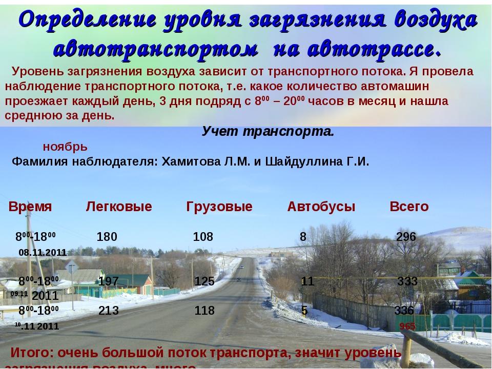 Определение уровня загрязнения воздуха автотранспортом на автотрассе. Уровень...