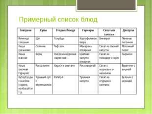 Примерный список блюд