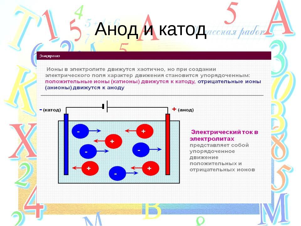 Презентация к уроку методы наблюдения элементарных частиц