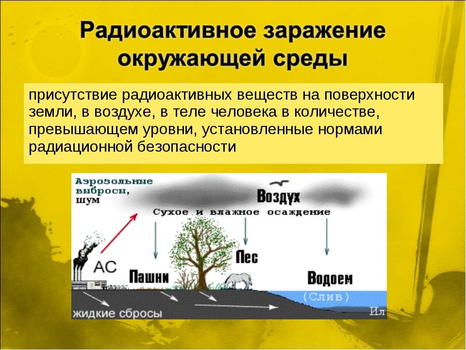 присутствие радиоактивных веществ на поверхности земли, в воздухе, в теле чел...