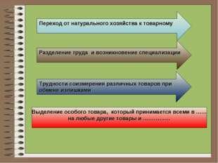 Разделение труда и возникновение специализации; Трудности соизмерения различн