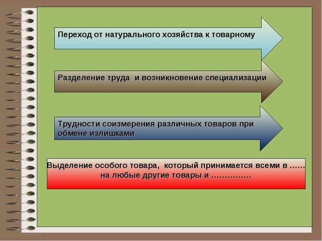 Разделение труда и возникновение специализации; Трудности соизмерения различн...
