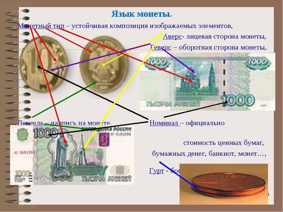 * Язык монеты. Монетный тип – устойчивая композиция изображаемых элементов, А...