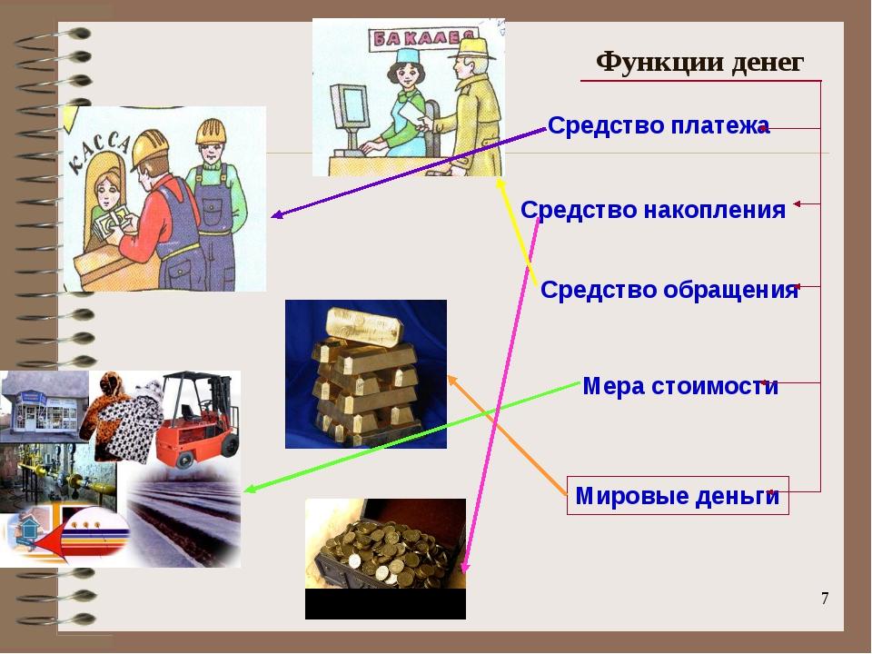 * Функции денег Мера стоимости Средство обращения Мировые деньги Средство нак...