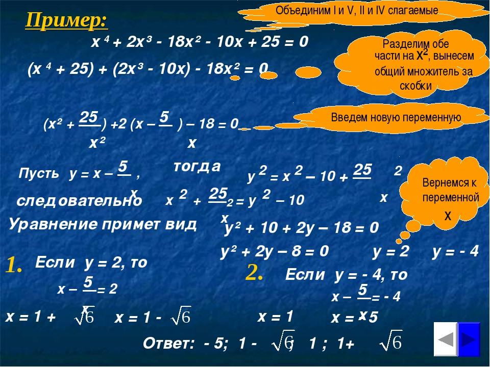 Пример: x 4 + 2x³ - 18x² - 10x + 25 = 0 Объединим I и V, II и IV слагаемые (x...