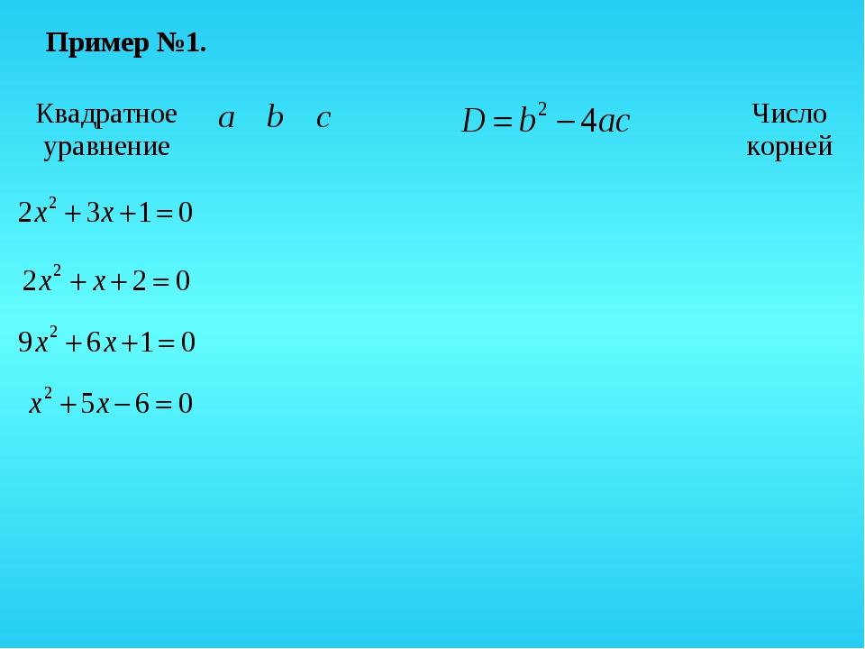 Пример №1. Квадратное уравнениеabcЧисло корней