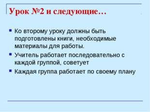 Урок №2 и следующие… Ко второму уроку должны быть подготовлены книги, необход