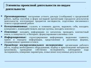 Элементы проектной деятельности по видам деятельности Презентационные: постро