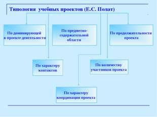 Типология учебных проектов (Е.С. Полат) По доминирующей в проекте деятельност