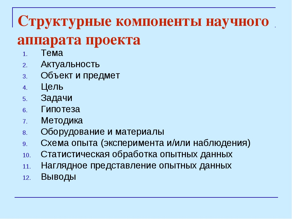 Структурные компоненты научного аппарата проекта Тема Актуальность Объект и п...