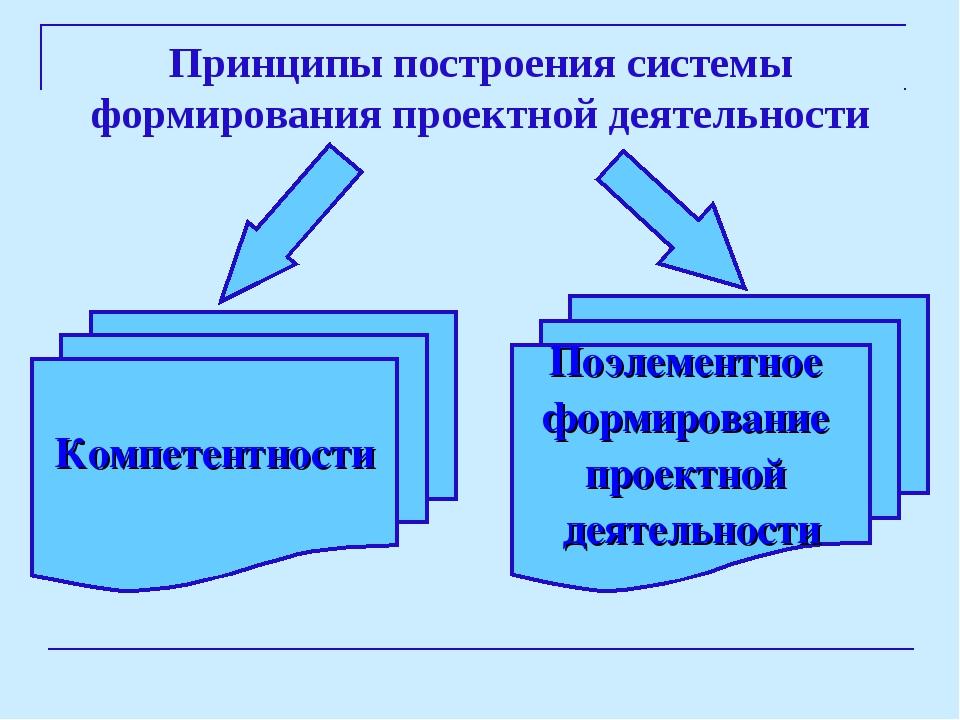 Принципы построения системы формирования проектной деятельности Компетентност...