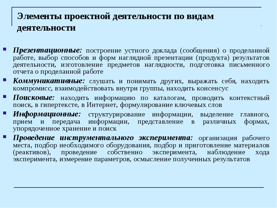 Элементы проектной деятельности по видам деятельности Презентационные: постро...