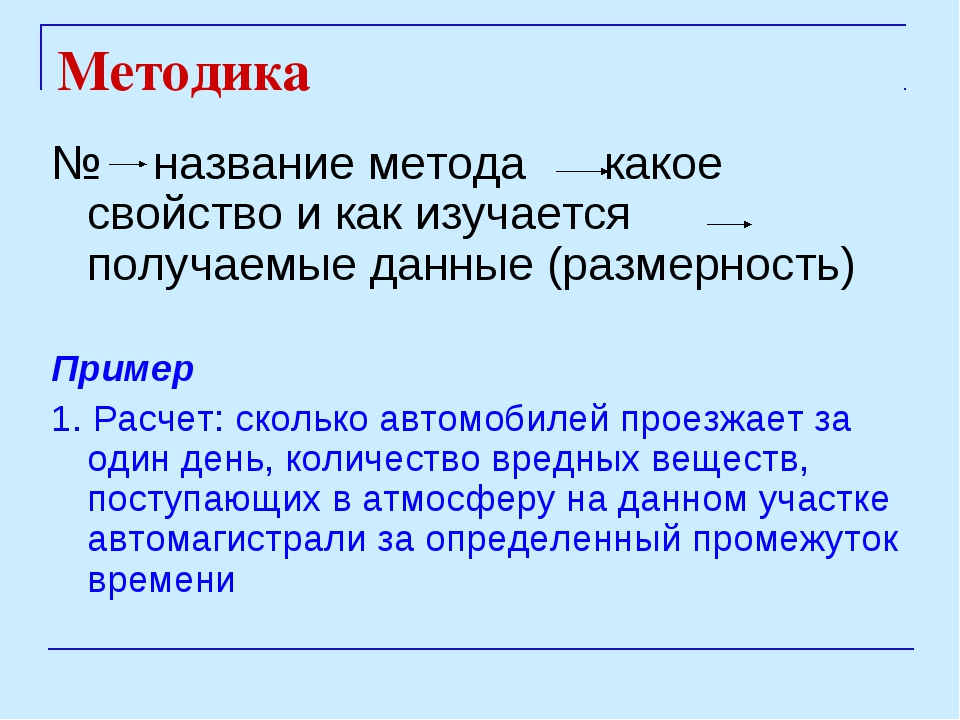 Методика № название метода какое свойство и как изучается получаемые данные (...