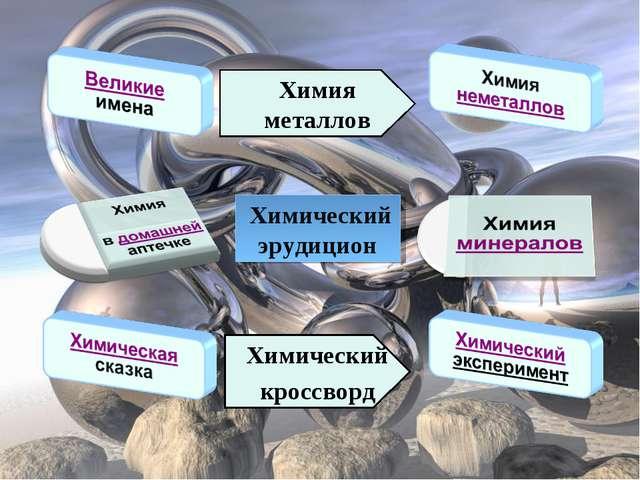 Химия металлов Химический эрудицион Химический кроссворд