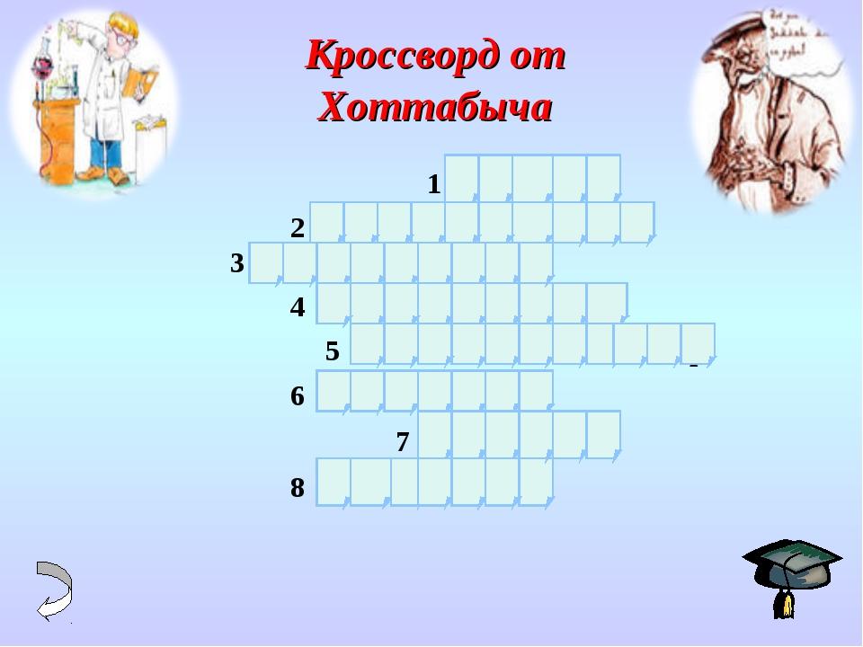 Кроссворд от Хоттабыча 1 химия 2разложение 3ин...