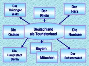 Deutschland als Touristenland Die Hauptstadt Berlin Der Schwarzwald Bayern De