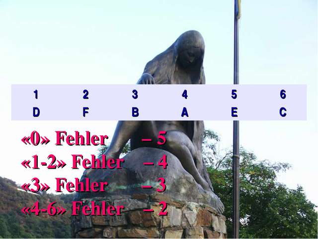 «0» Fehler – 5 «1-2» Fehler – 4 «3» Fehler – 3 «4-6» Fehler – 2 123456...