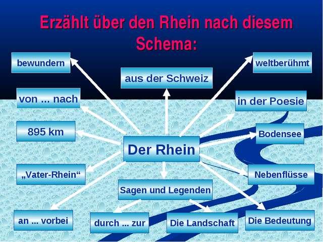 Erzählt über den Rhein nach diesem Schema: Der Rhein von ... nach an ... vorb...