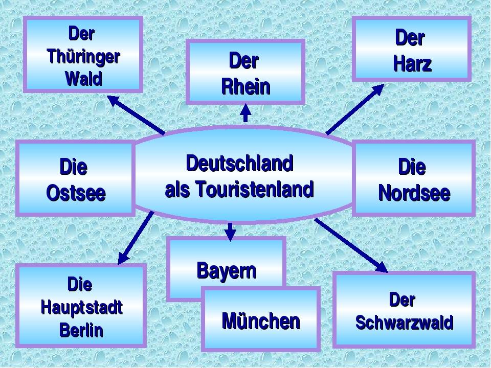 Deutschland als Touristenland Die Hauptstadt Berlin Der Schwarzwald Bayern De...