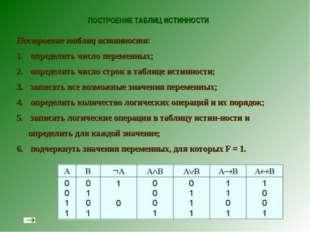 ПОСТРОЕНИЕ ТАБЛИЦ ИСТИННОСТИ Построение таблиц истинности: определить число п