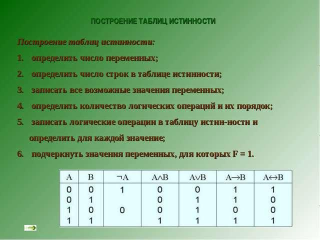 ПОСТРОЕНИЕ ТАБЛИЦ ИСТИННОСТИ Построение таблиц истинности: определить число п...