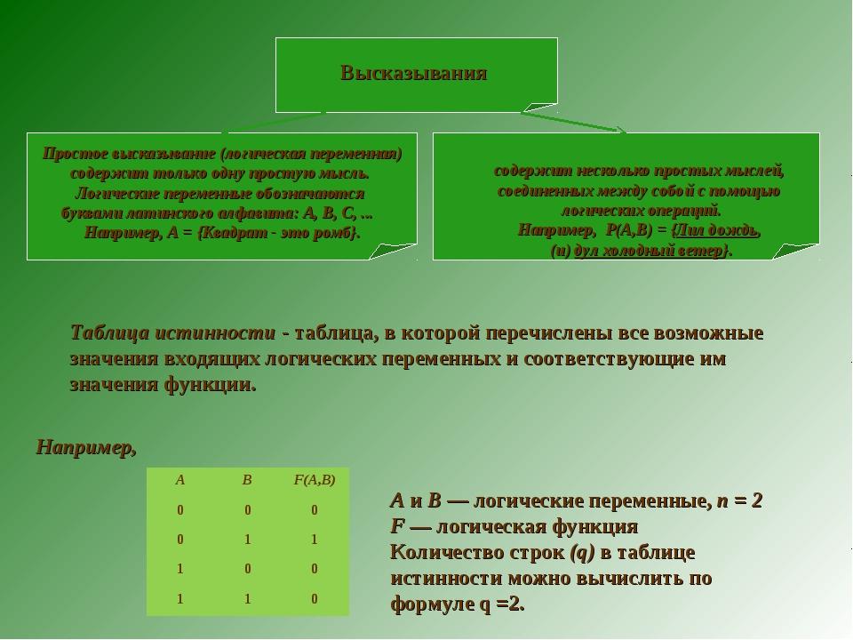 Высказывания Простое высказывание (логическая переменная) содержит только одн...