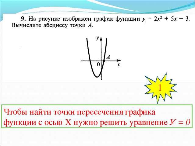 Чтобы найти точки пересечения графика функции с осью Х нужно решить уравнение...