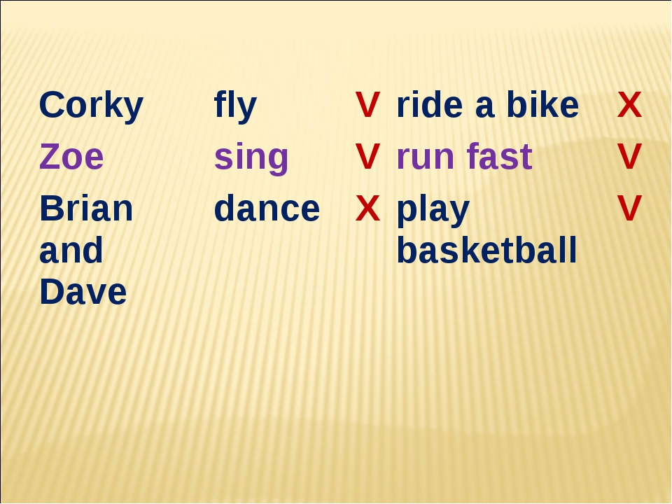 Corky	fly	V	ride a bike	X Zoe	sing	V	run fast	V Brian and Dave	dance	X	play b...