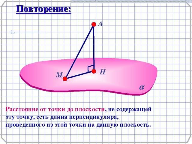 . -  Повторение: А Расстояние от точки до плоскости, не содержащей эту точку...