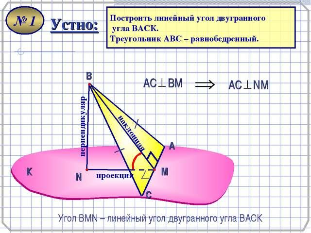 . - А С В перпендикуляр наклонная проекция Угол ВMN – линейный угол двугранно...