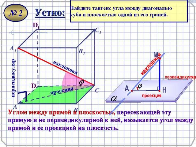 . - D А В С А1 D1 С1 В1 перпендикуляр наклонная Устно: Найдите тангенс угла м...