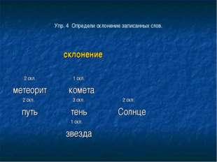 склонение 2 скл. 1 скл. метеорит комета 2 скл. 3 скл. 2 скл. путь тень Солнц