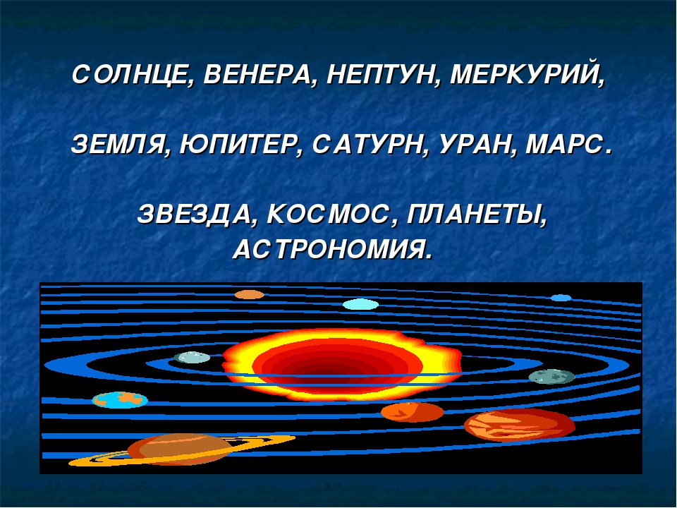 СОЛНЦЕ, ВЕНЕРА, НЕПТУН, МЕРКУРИЙ, ЗЕМЛЯ, ЮПИТЕР, САТУРН, УРАН, МАРС. ЗВЕЗДА,...
