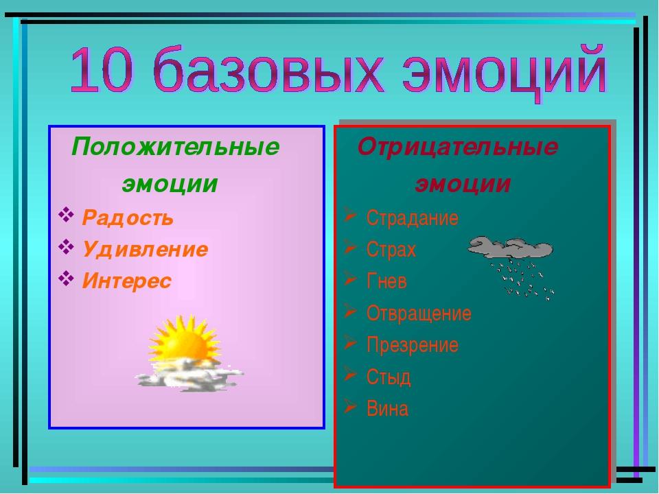 Положительные эмоции Радость Удивление Интерес Отрицательные эмоции Страдани...