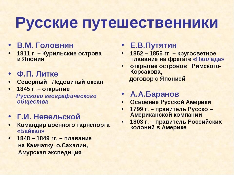 Русские путешественники В.М. Головнин 1811 г. – Курильские острова и Япония Ф...