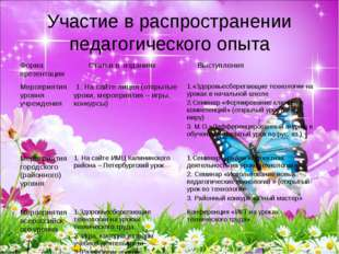 Участие в распространении педагогического опыта Форма презентации Статьи в и