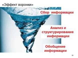 * «Эффект воронки» Сбор информации Анализ и структурирование информации Обобщ