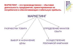 МАРКЕТИНГ – это производственно – сбытовая деятельность предприятия, ориентир