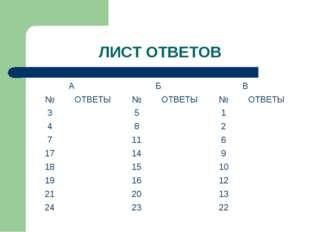 ЛИСТ ОТВЕТОВ АБВ №ОТВЕТЫ№ОТВЕТЫ№ОТВЕТЫ 351 482 7116 17