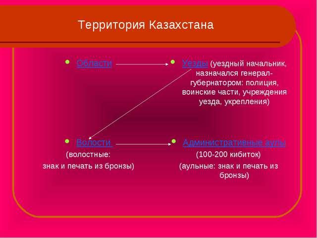 Территория Казахстана Области Уезды (уездный начальник, назначался генерал-гу...
