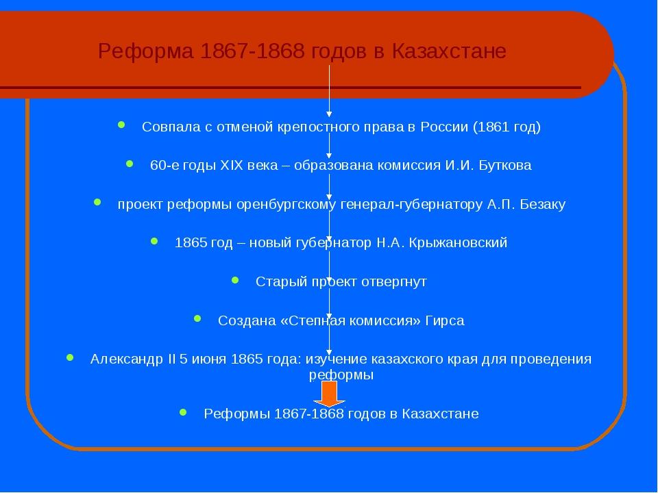 Реформа 1867-1868 годов в Казахстане Совпала с отменой крепостного права в Ро...