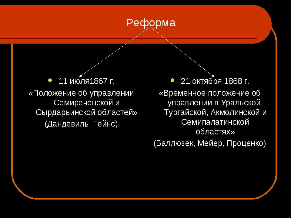 Реформа 11 июля1867 г. «Положение об управлении Семиреченской и Сырдарьинско...