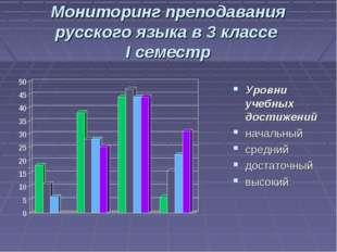 Мониторинг преподавания русского языка в 3 классе І семестр Уровни учебных до