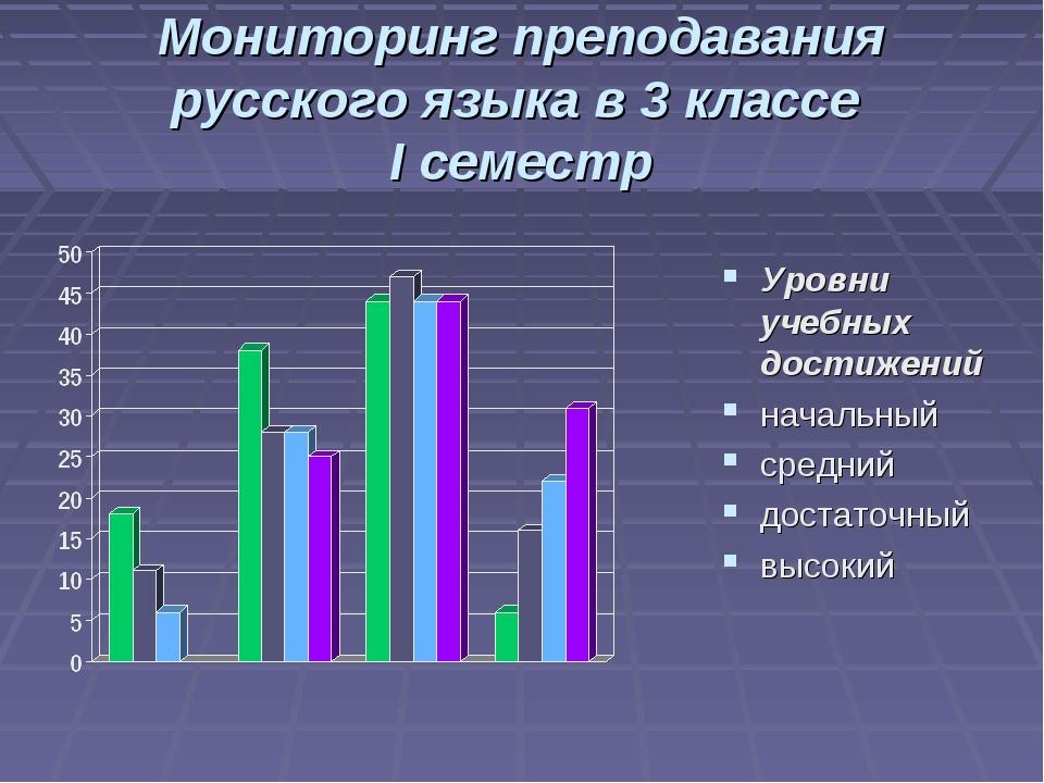 Мониторинг преподавания русского языка в 3 классе І семестр Уровни учебных до...