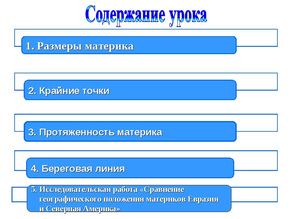 5. Исследовательская работа «Сравнение географического положения материков Ев...