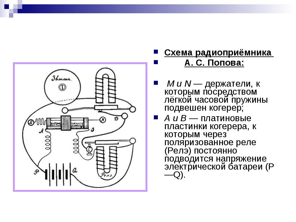 Схема радиоприёмника А. С. Попова: М и N — держатели, к которым посредством л...
