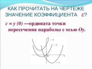 КАК ПРОЧИТАТЬ НА ЧЕРТЕЖЕ ЗНАЧЕНИЕ КОЭФФИЦИЕНТА с? с = y (0) —ордината точки п