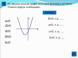 х у На рисунке показан график некоторой функции у=aх2+bx+с. Укажите верную ко