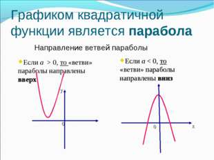 Графиком квадратичной функции является парабола Направление ветвей параболы Е