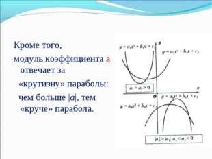Кроме того, модуль коэффициента а отвечает за «крутизну» параболы: чем больш